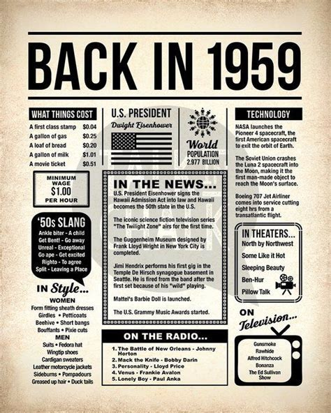 Back In 1959 PRINTABLE Newspaper Poster   60th Birthday