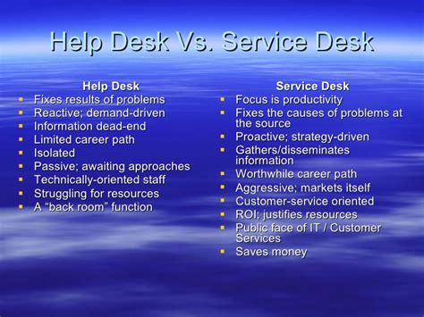 service desk vs help desk jan2007 establishing a service desk draft
