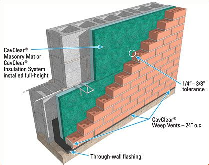 eliminating moisture  walls masonry magazine