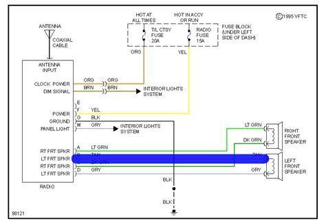 chevy s10 wiring diagram radio ewiring