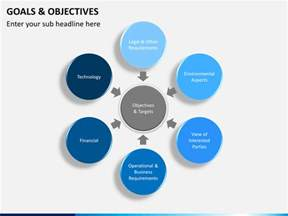 Setting Goals And Objectives Template by Goals And Objectives Powerpoint Template Sketchbubble