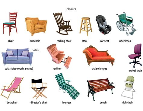 Armchair Definition by Armchair 1 Noun Definition Pictures Pronunciation And