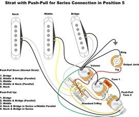wiring diagram fender strat wiring diagram fender strat wiring diagram the next figure whows