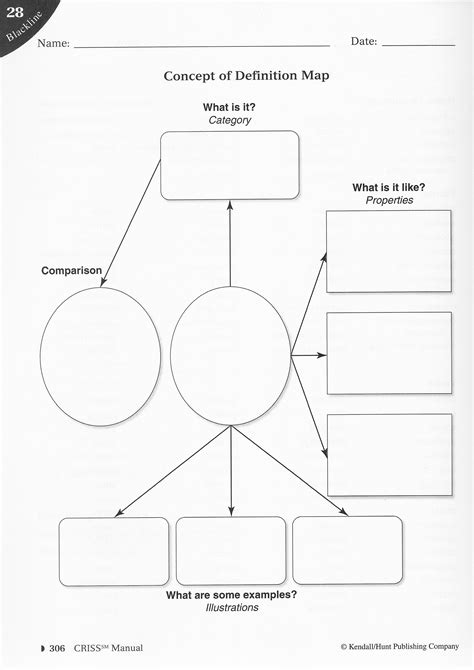 concept map definition best photos of concept definition map print concept map