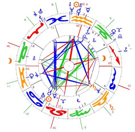 haus 9 astrologie mundan astrologie horoskope praxis jupiter9 ch