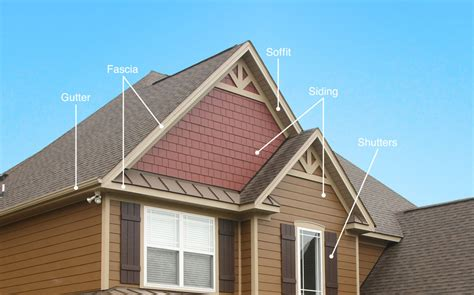 what is siding on a house soffit fascia siding services torontoroofing ca