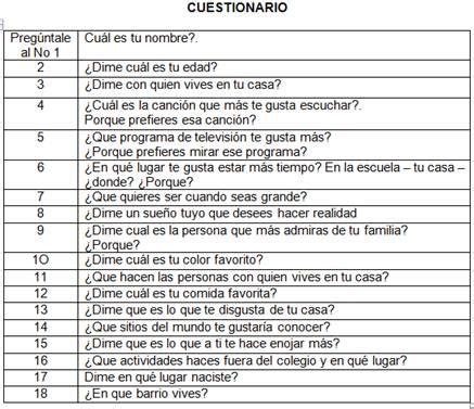 preguntas para una entrevista escolar a un familiar causas de la violencia escolar en la instituci 243 n educativa