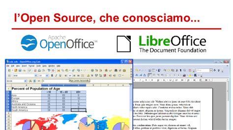 Pligg Contenuti Gestione | lingue pligg pligg gestione contenuti gis sistemi informativi