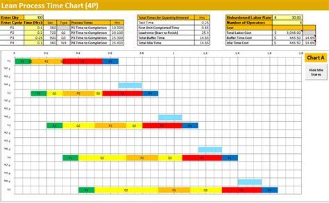 cumulative flow diagram how to create one in excel 2010 hakan