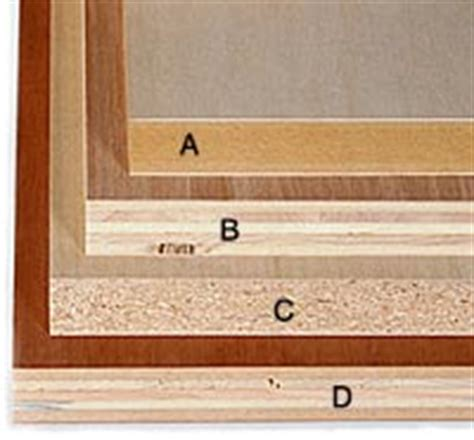 what is cabinet grade plywood understanding cabinet plywood homebuilding