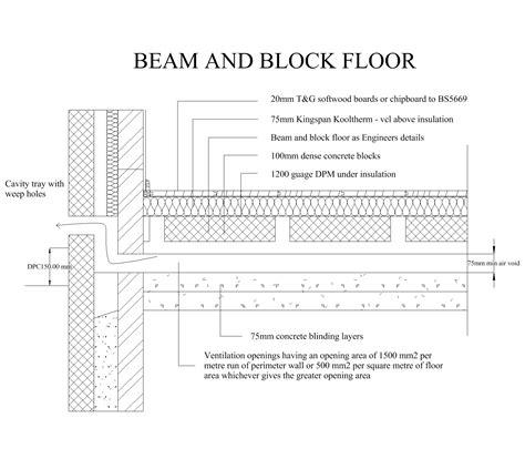 floor plan detail drawing foundation detail drawings