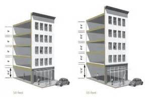 why can t new buildings be as as buildings spur