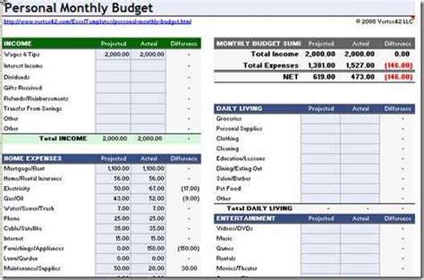 sample budget sheet household budget 2017 s best free budget