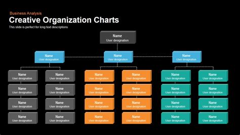 Creative Organization Chart Powerpoint Keynote Template Slidebazaar Keynote Chart Templates