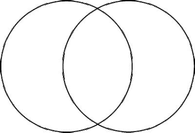 blank venn diagram template four molnars next week calculus
