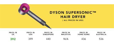 Solano Hair Dryer Repair Center benefits if a table top hair dryer benefits if a table top