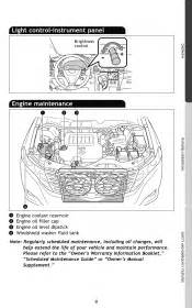 old car repair manuals 2009 toyota venza security system 2009 toyota venza problems online manuals and repair information