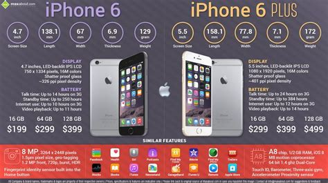apple iphone 3gs full phone specifications gsm arena apple iphone 3g full phone specifications auto design tech