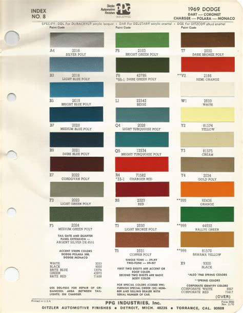 1969 dodge charger yellow code y2 car paint color kit