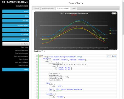 yii render layout only line charts in yii bsourcecode