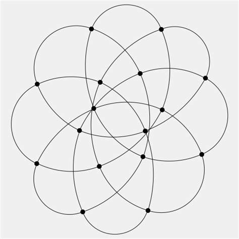 design of experiment latin hypercube lombardi spring embedder