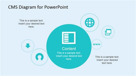 content management system diagram for powerpoint slidemodel