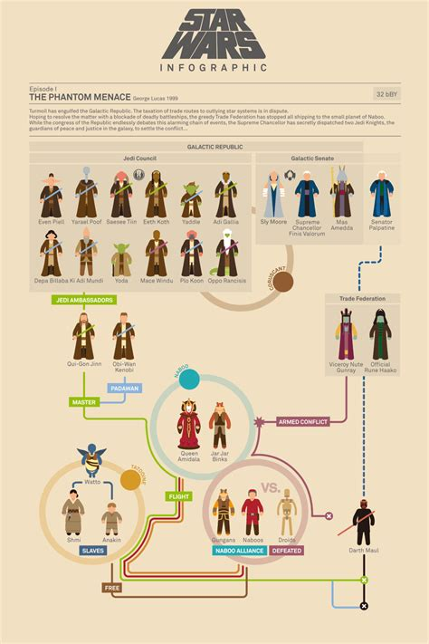 the order war a novel in the saga of recluse saga of recluce books infographic the story of wars