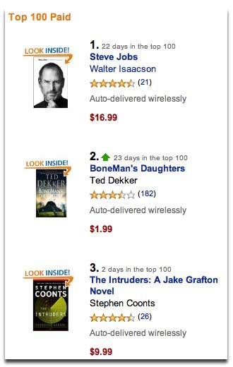biography stories list steve jobs bio tops best seller lists the mac observer