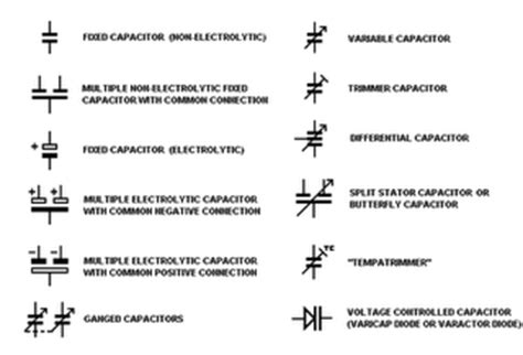 capacitor symbol with name electrical capacitors symbols for capacitors