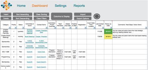 Nonprofit Dashboard W5 Templates Free Nonprofit Dashboard Template