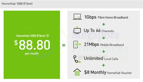 starhub new 1gbps homehub fibre broadband plan 9 apr 2015