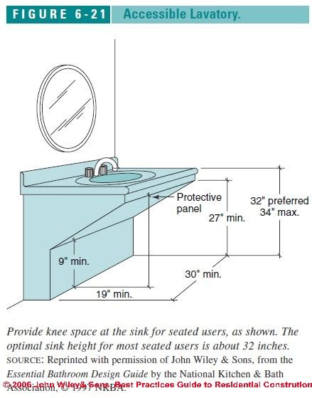 ada bathroom sink dimensions accessible bath design accessible bathroom design