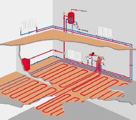Geothermal Radiant Floor by Geothermal Radiant Heat New Energy Nexus