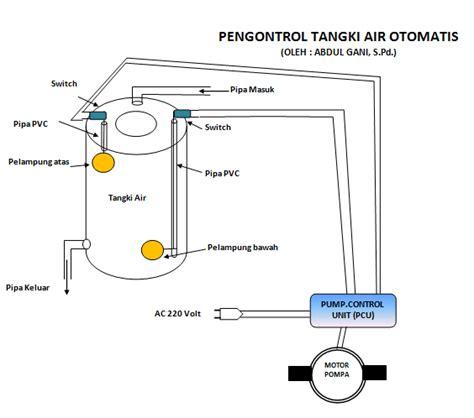 Saklar Otomatis Toren Air informasi dan ilmu pengetahuan membuat pengontrol pompa air otomatis