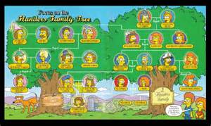 free family tree template powerpoint 7 powerpoint family tree templates free premium