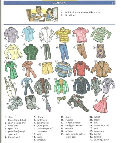 clothing vocabulary mauxi efs 2011 clothes vocabulary