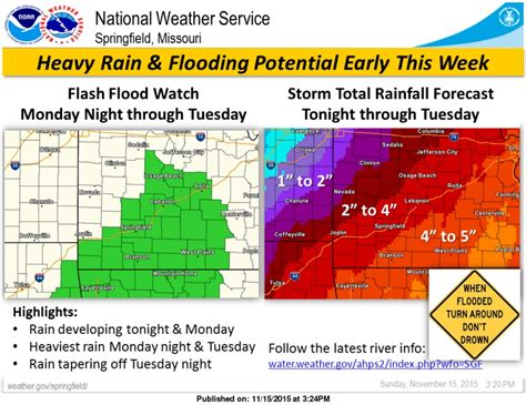 periods of rain could bring flooding to parts of missouri