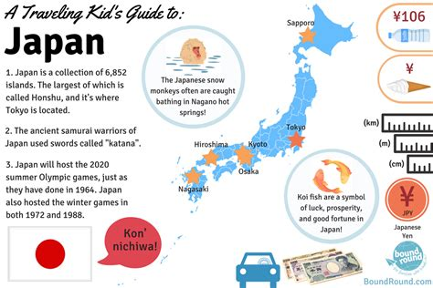japan facts for kids traveling kid s guide country facts for singapore japan