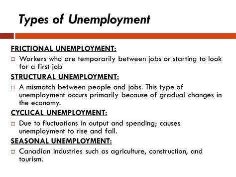 haircuts economics definition what are the three types of unemployment chapter 10