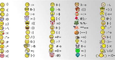 Smiley Sticker Meaning by Smiley Emoticons Text Meanings Smiley Emoticons Text