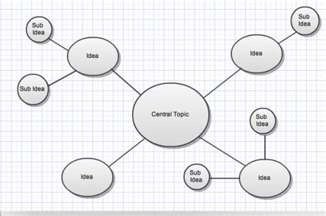 make a web diagram spider diagrams