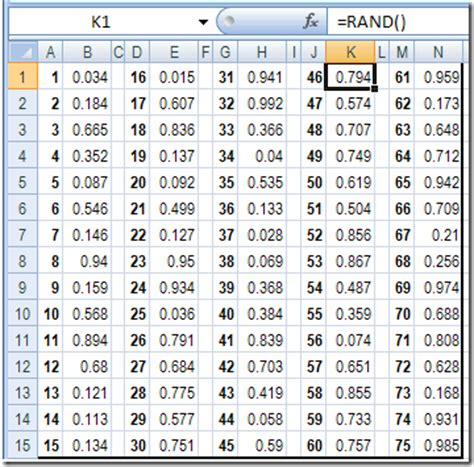 printable table of random numbers random number sheet pictures to pin on pinterest pinsdaddy