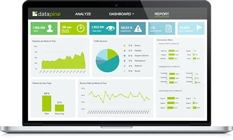 data dashboard template get business dashboard exles templates for every use