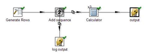 como sumar cadenas en java pentaho data integration concatenar cadenas