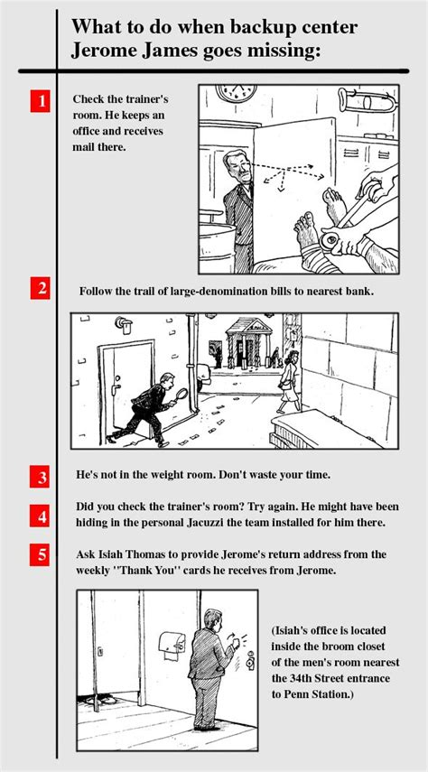 7 Worst Scenarios And How To Survive Them by Page 2 Knicks Worst Scenario Guide Part 3 Espn