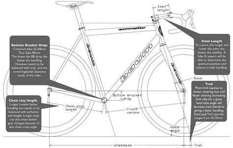 bicycle frame design geometry how to choose a gravel bike part 2 geometry tekne