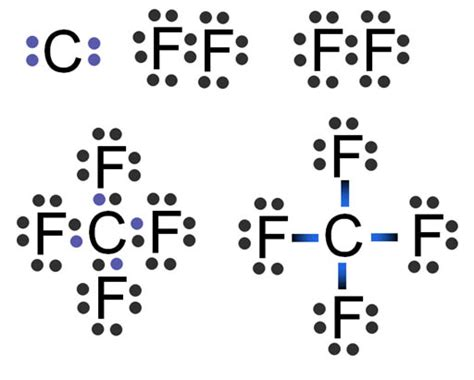 lewis dot diagram of iron np apchemistry chapter9