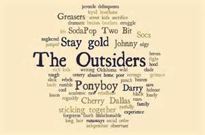 the outsiders word cloud word cloud worditout