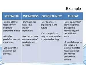 Leadership Strengths Essay by Leadership Strengths Weaknesses Essay Essay Academic Service