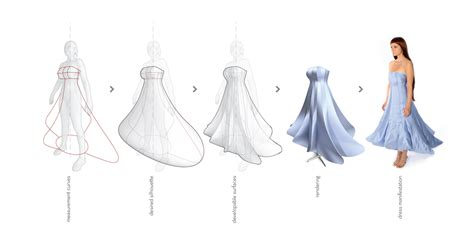 How To Do Draping Drawn Dress Matter Design Brandon Clifford Amp Wes Mcgee